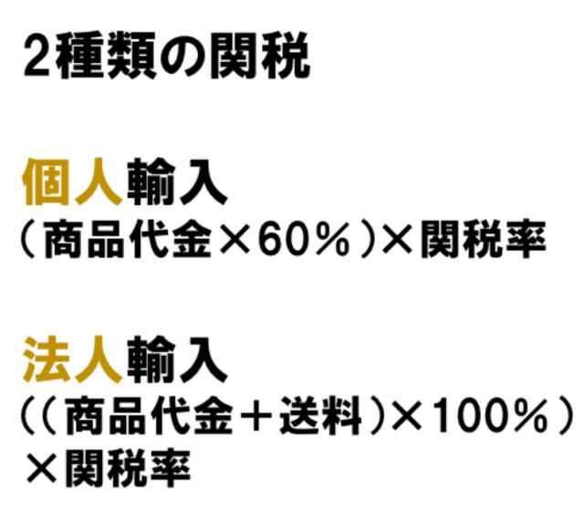中国 輸入 関税